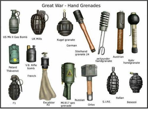 サバゲーにおける手榴弾の種類